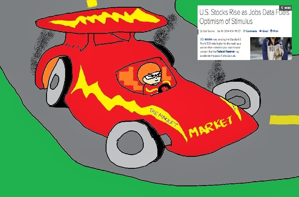 "A scribbled red race car labelled 'market' skidding around a corner on the upswing.  In the corner is a cut and paste of web article with the headline ""US Stocks Rise as Jobs Data Fuels Optimism of Stimulus""."