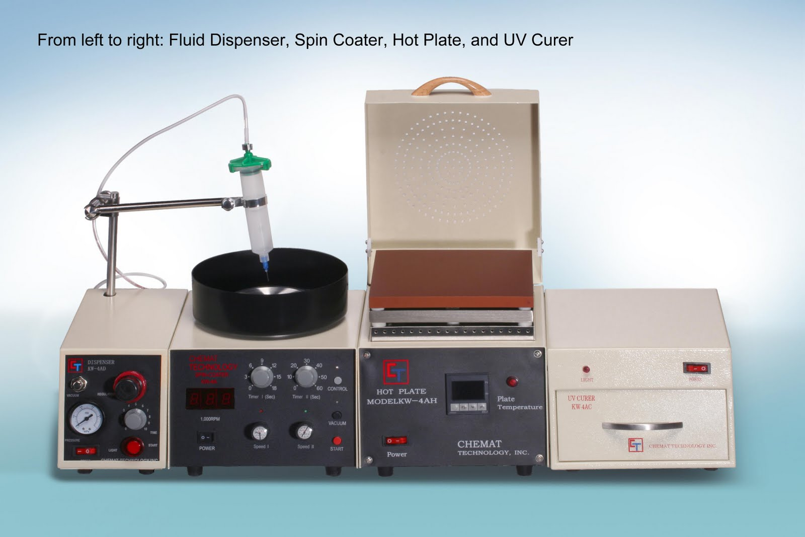 spin coater Chemat precision spin-coater ac/dc input 220 v ac, european 2-pin plug find aldrich-z551589 msds, related peer-reviewed papers, technical documents, similar products & more at sigma-aldrich.
