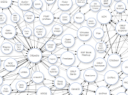 A video that does a nice job of explaining what Linked Open Data is all .