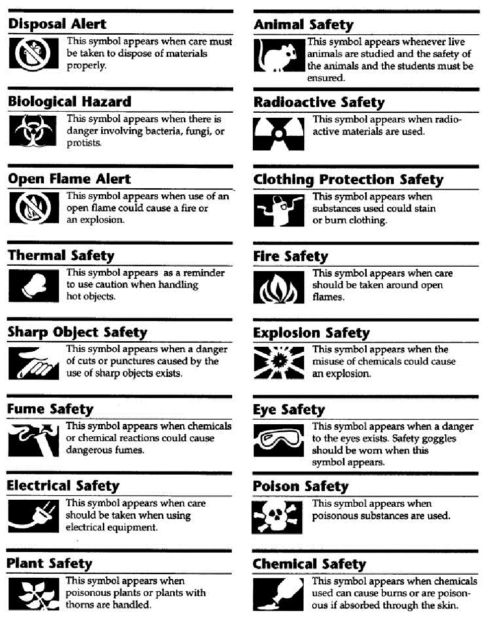 Worksheets Lab Safety Symbols Worksheet safety in the science lab marshscience7 nuclear weapon symbol