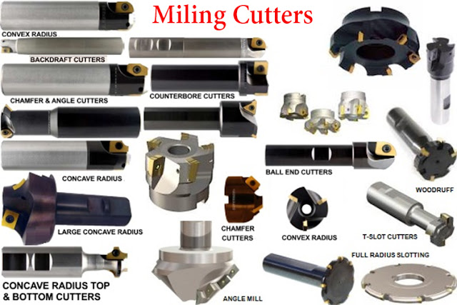 Selection and Caring of Milling Cutter
