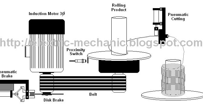 Wiring Diagram Otomatis Mesin Gulung