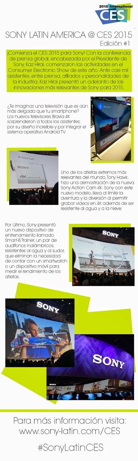innovaciones-Sony-Corporation-CES-2015-Infografía