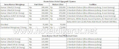 BAGUIO ACCOMMODATION: Cheap Lodges, Inns, Rooms, Homestay