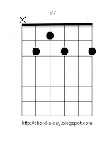 B7 guitar chord | beginners chord shapes