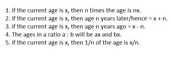 Problems on Ages in Quantitative Aptitude 2014