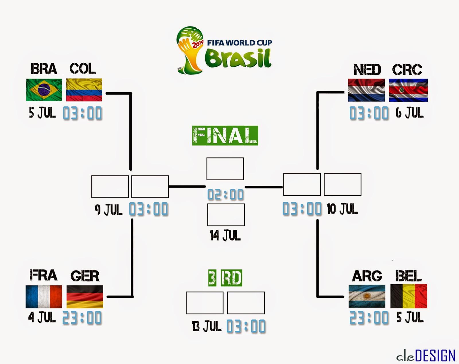 Bagan Skema Perempat Final Piala Dunia