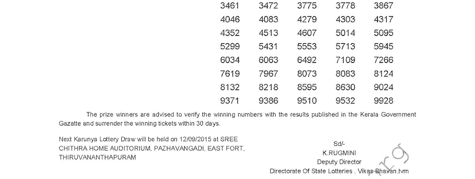Karunya Lottery KR 205 Result 5-9-2015