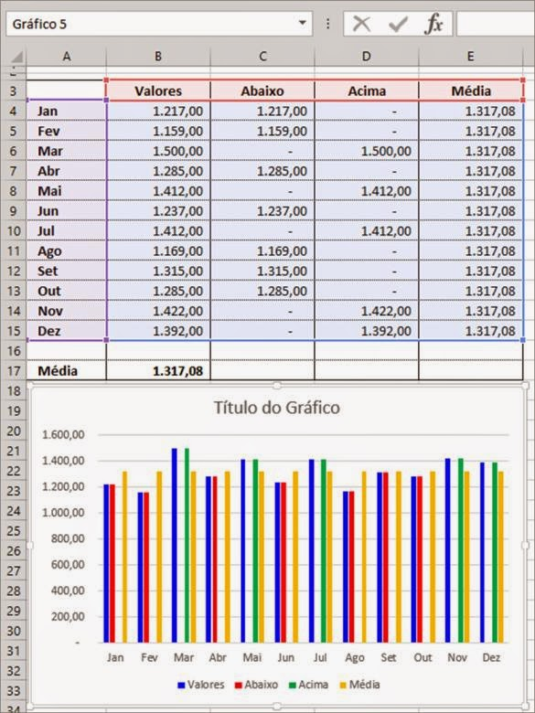gráfico, tabela, média, cores, meses,