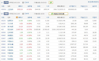 中国株コバンザメ投資ウォッチ銘柄watch20130809