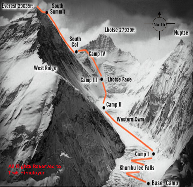 highway to everest mount - photo #48