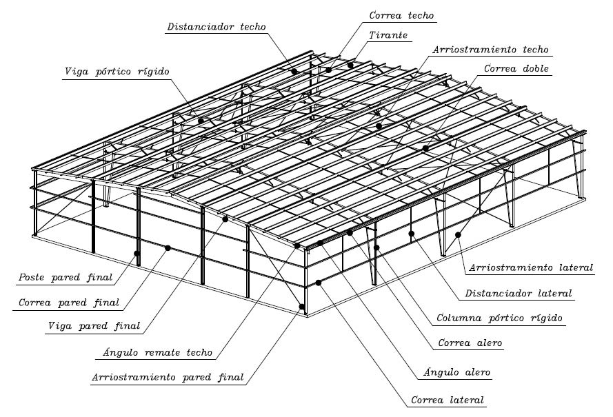 Planos estructurales planos y elementos estructurales for Estructuras arquitectura pdf