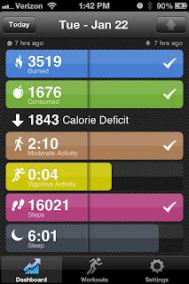 healthier apps