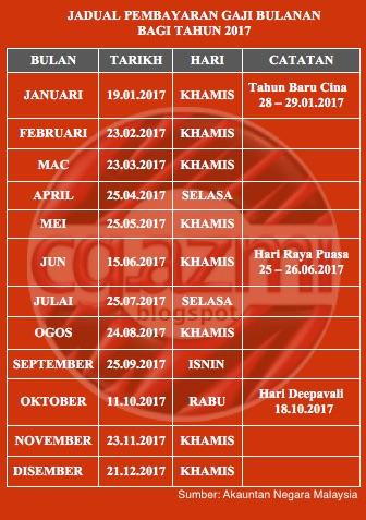 Salary Schedule 2017