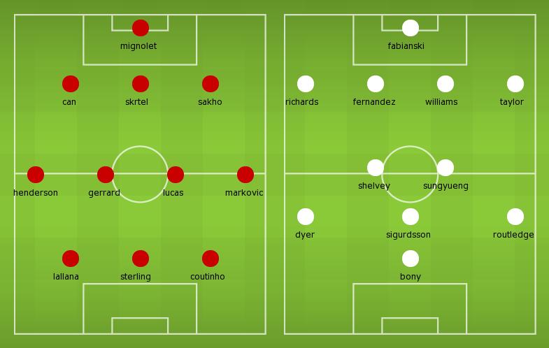 Possible Line-ups Liverpool vs Swansea City