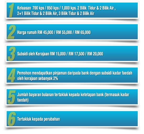 Permohonan Rumah 1malaysia  newhairstylesformen2014com