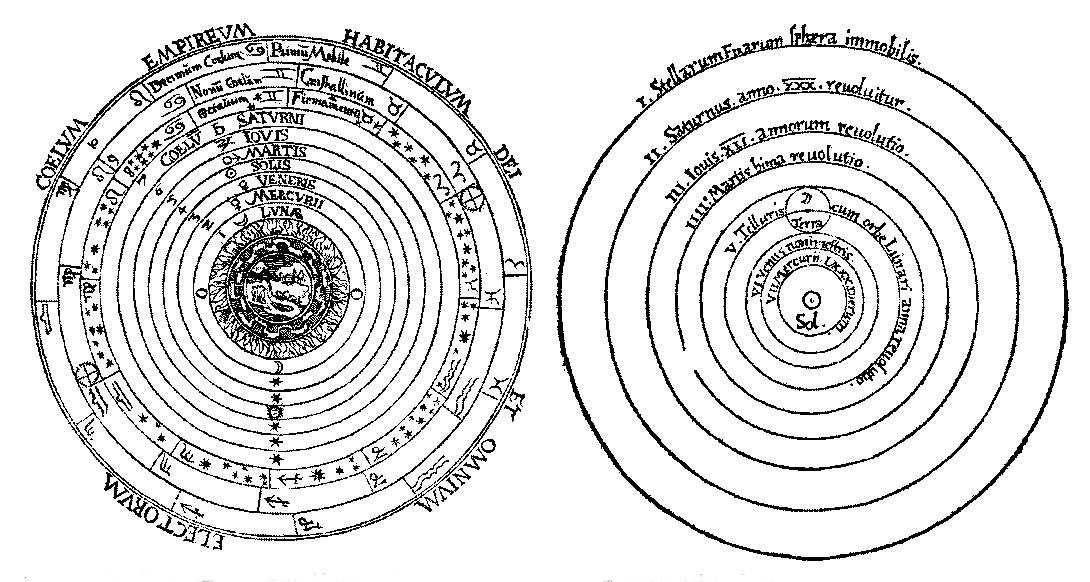 nicolaus copernicus faced by paradigm when he formulated the earth is not the universes center The hardcover of the the invisible century: einstein, freud, and the search for hidden universes by richard panek at the center of the earth was the rightful place toward which terrestrial objects must fall nicolaus copernicus wasn't the first to suggest that the earth goes around.