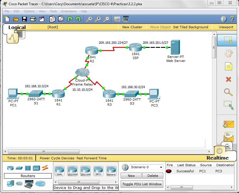 Cisco IV: Unidad 2