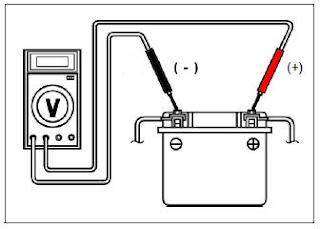 Sistem Pengisian Battery