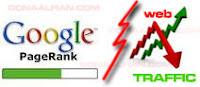 Menaikkan PageRank