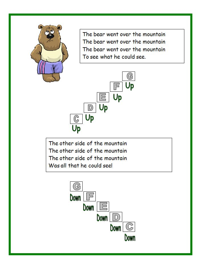 Music Lessons for the Young Child – My Side of the Mountain Worksheets
