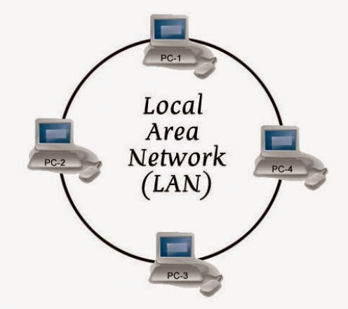 topology diagram for company s network lan Design scenario 2: logical network topology: design scenario ch5 - design scenario 2 logical of electromycycle company's lan figure-1: diagram.