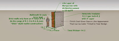 Theory: Hempcrete exterior wall covering is fire resistant for forest fire prone areas