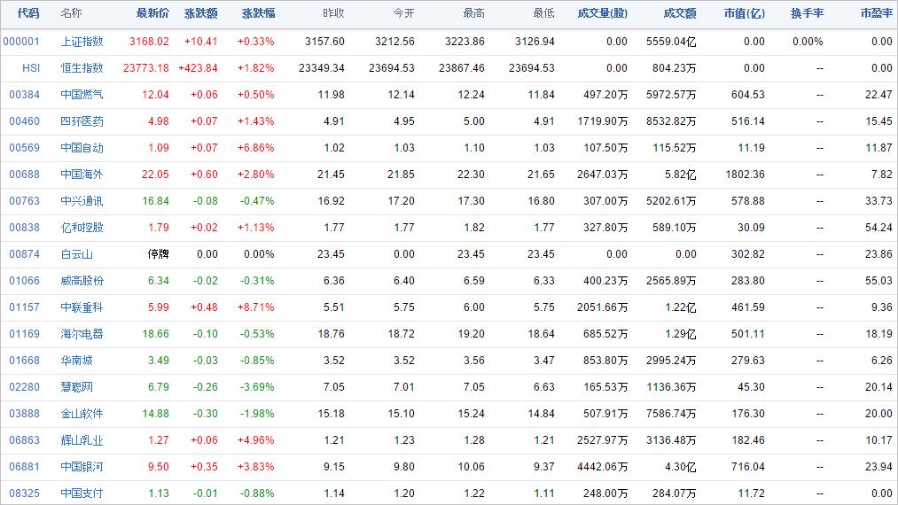 中国株コバンザメ投資ウォッチ銘柄watch20141229