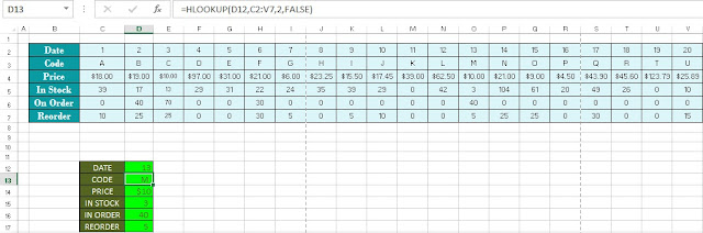 Excel HLOOKUP table
