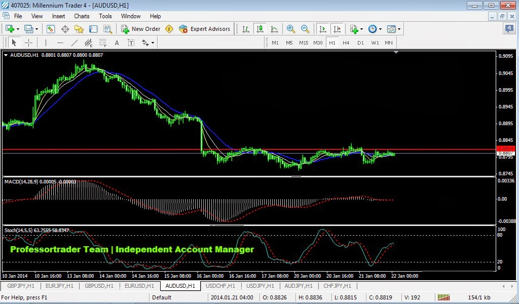Ift forex trading system
