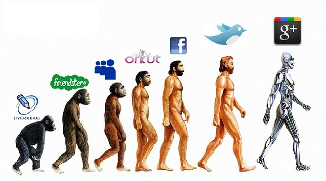 over rated Google plus image, ape to man