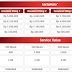 Harga iphone 5 bundle Telkomsel Indosat XL Spesifikasi