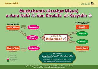 Syiah Tuduh Aisyah Ali Tidur Satu Selimut