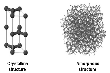 Crystalline and amorphous structures