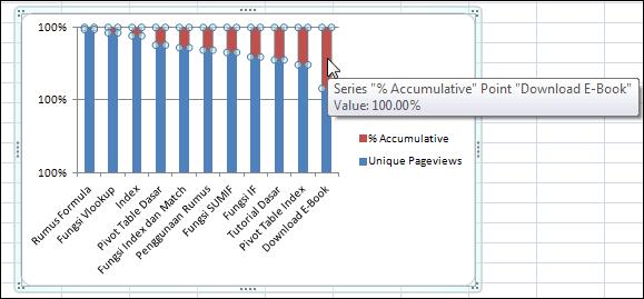 Membuat diagram pareto di excel 2007 pada chart tersebut klik kanan pada series untuk accumulative pilih menu change series type ccuart Image collections