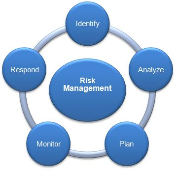 a overview of negative impact of impression management Employers and managers to reduce negative aspect of organizational politics keywords: impact impression management behavior organizational politics male and female employees organic mechanistic organizational systems pakistan telecommunication sector 1 introduction in today's competitive business.