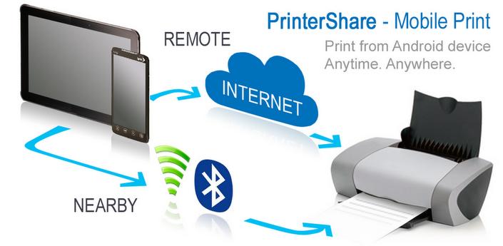 �� ������ ��� ������� ������� PrinterShare Mobile Print Premium