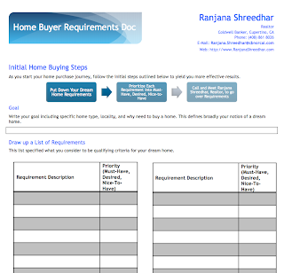 Home Buyer Requirements Document - Click To Download