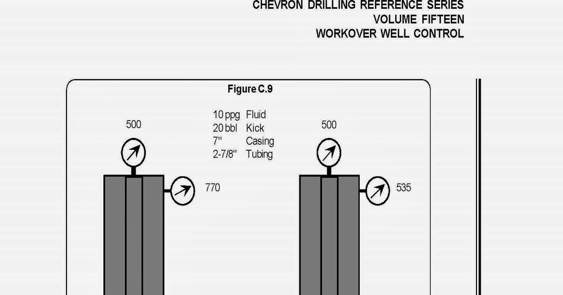 workover well control manual oil and gas book reference rh oilandgas bookreference blogspot com Curved Chevron PowerPoint Shape Curved Chevron PowerPoint Shape