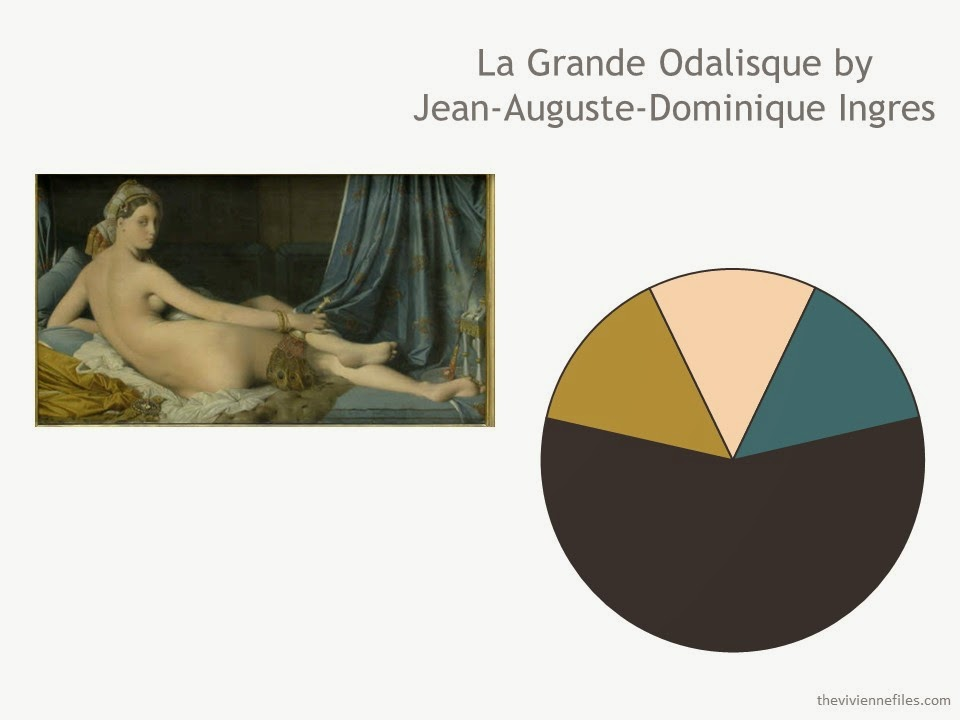 la grande odalisque Grande odalisque, also known as une odalisque or la grande odalisque, is an oil painting of 1814 by jean auguste dominique ingres depicting an odalisque, or concubine ingres' contemporaries considered the work to signify ingres' break from neoclassicism , indicating a shift toward exotic romanticism .