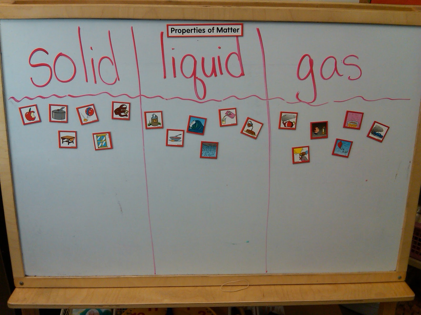 Examples of Solid Matter http://mrssimpsonfirstgrade.blogspot.com/2011_12_01_archive.html