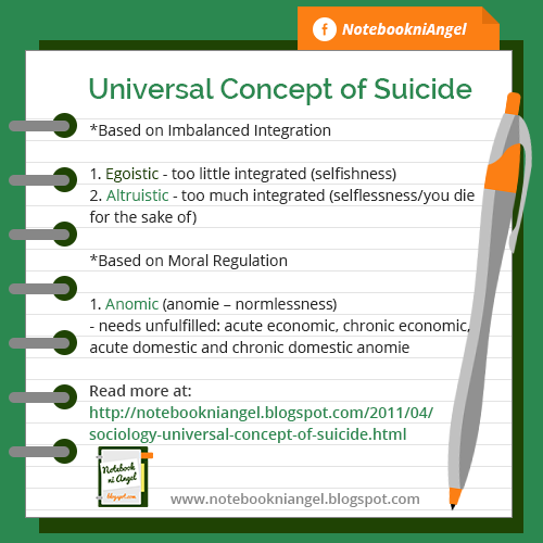 Universal Concept of Suicide