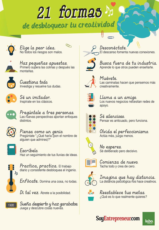 Infografías sobre creatividad