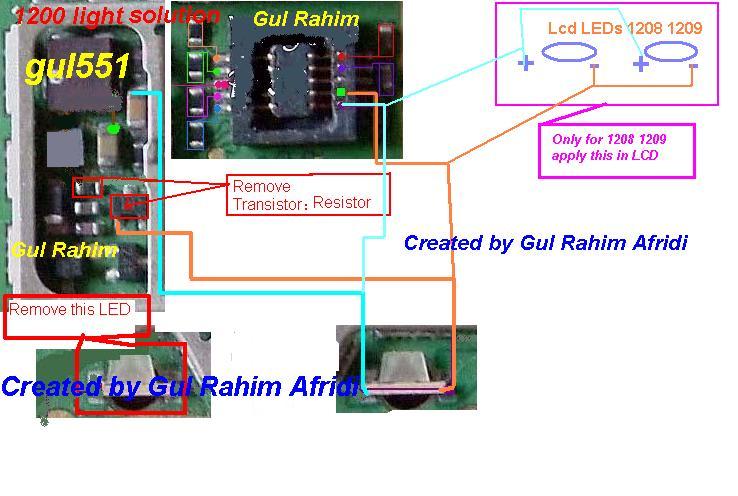 Mobile Repairing Diagram