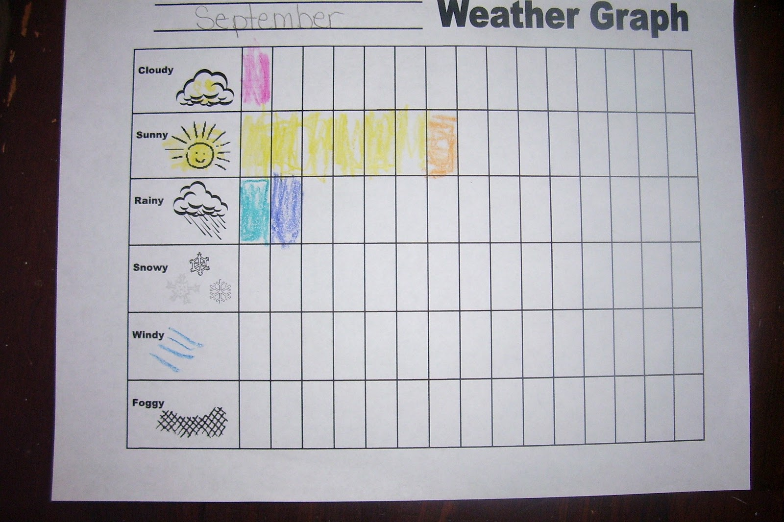 """Children S Calendar Weather Chart : Search results for """"blank weather chart kids"""