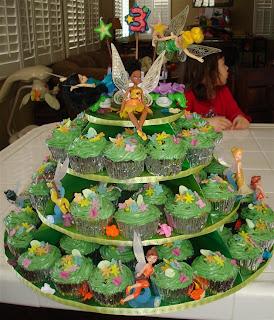 Amazing Tinkerbell Birthday Cupcakes