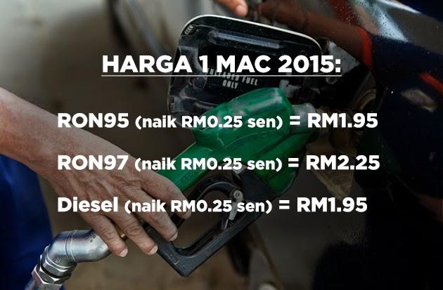 Minyak Naik Pada 1 Mac 2015