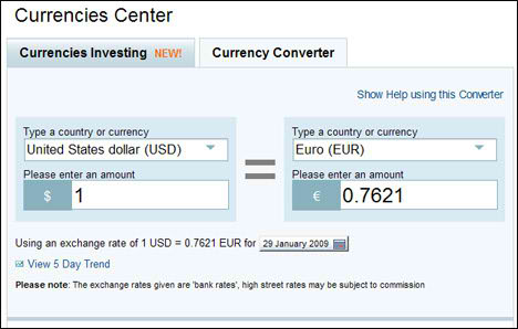 Currency Exchange Rate Chart