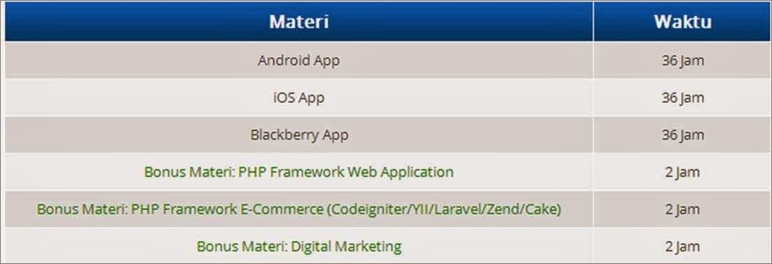 Materi Mobile App