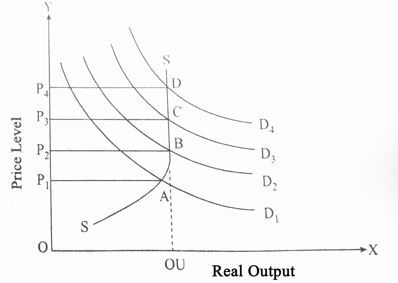 demand pull inflation Types of inflation, cost push inflation and demand pull inflation with definition, causes, macroeconomic impacts using ad-as model and policy analysis online.